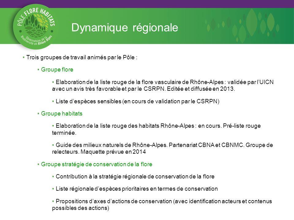Dynamique régionale Trois groupes de travail animés par le Pôle : Groupe flore Elaboration de la liste rouge de la flore vasculaire de Rhône-Alpes : validée par lUICN avec un avis très favorable et par le CSRPN.