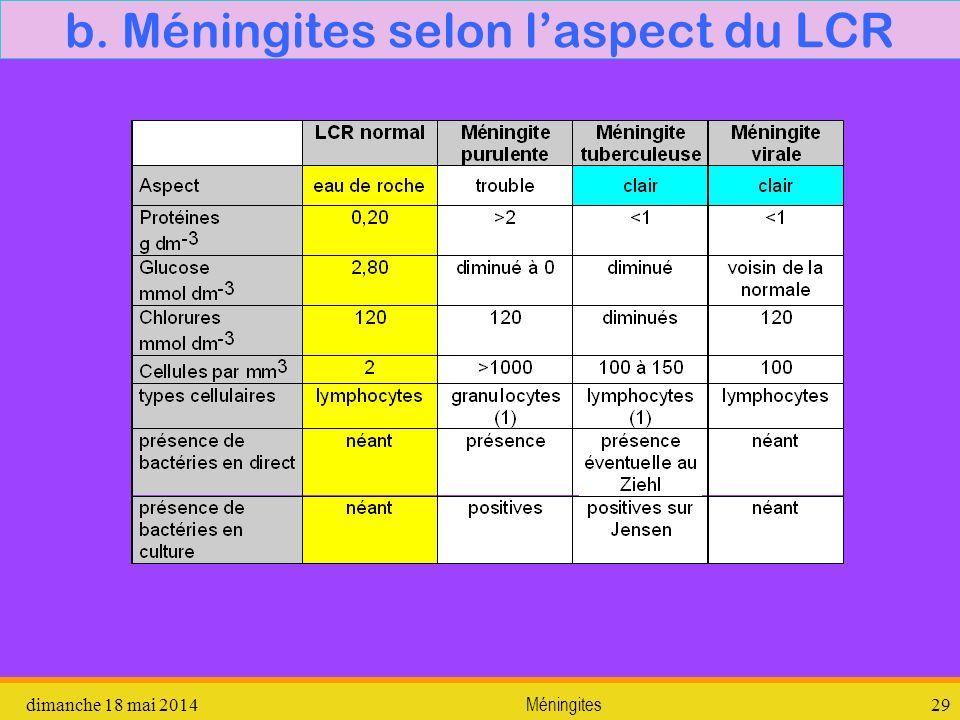 dimanche 18 mai 2014 Méningites 29 b. Méningites selon laspect du LCR