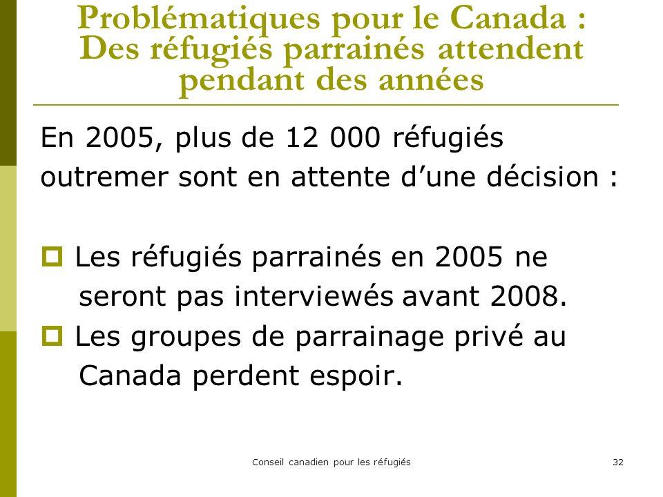 Conseil canadien pour les réfugiés32 Problématiques pour le Canada : Des réfugiés parrainés attendent pendant des années En 2005, plus de 12 000 réfugiés outremer sont en attente dune décision : Les réfugiés parrainés en 2005 ne seront pas interviewés avant 2008.