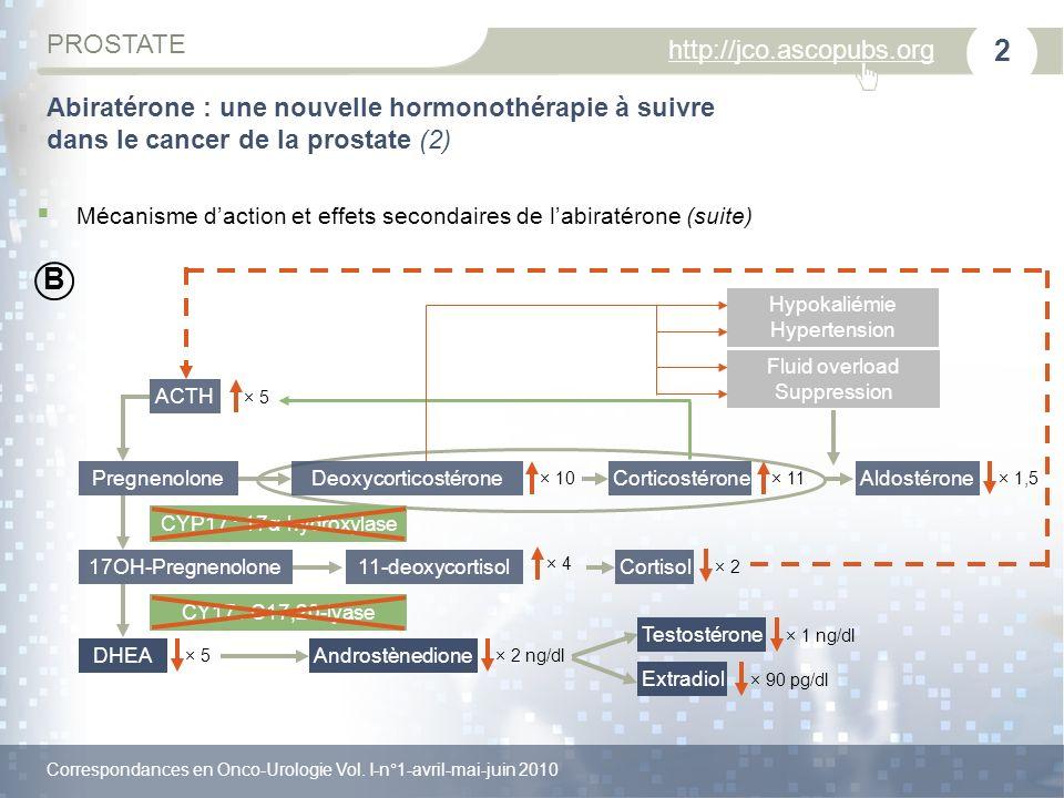 Correspondances en Onco-Urologie Vol. I-n°1-avril-mai-juin 2010 PROSTATE http://jco.ascopubs.org 2 Abiratérone : une nouvelle hormonothérapie à suivre