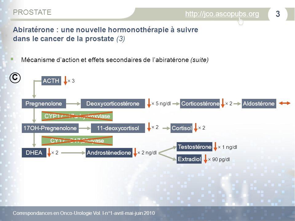 Correspondances en Onco-Urologie Vol. I-n°1-avril-mai-juin 2010 PROSTATE http://jco.ascopubs.org 3 C CYP17 : 17α-hydroxylase 11-deoxycortisolCortisol1