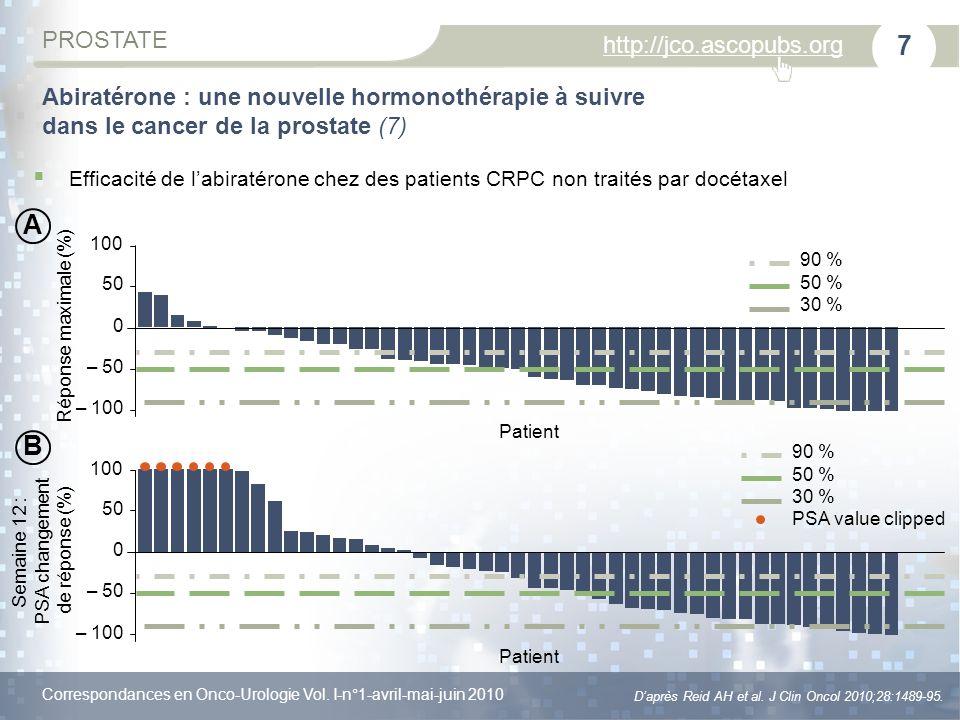 Correspondances en Onco-Urologie Vol. I-n°1-avril-mai-juin 2010 PROSTATE http://jco.ascopubs.org 7 Abiratérone : une nouvelle hormonothérapie à suivre
