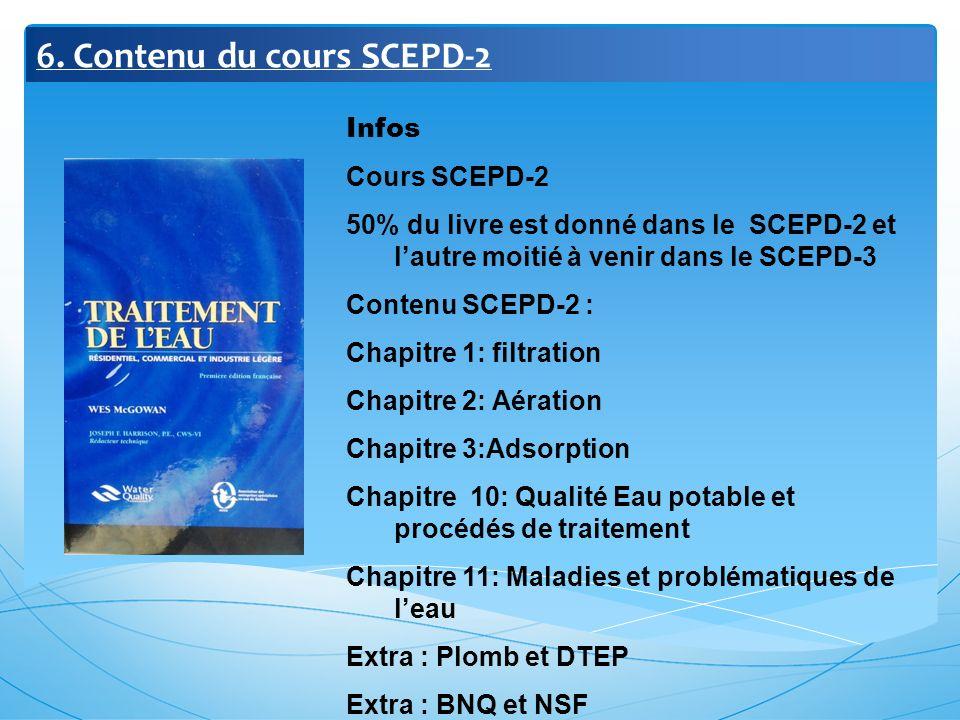 6. Contenu du cours SCEPD-2 Infos Cours SCEPD-2 50% du livre est donné dans le SCEPD-2 et lautre moitié à venir dans le SCEPD-3 Contenu SCEPD-2 : Chap