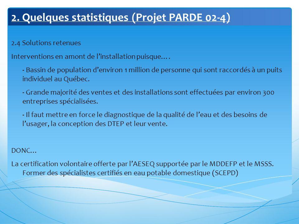 2. Quelques statistiques (Projet PARDE 02-4) 2.4 Solutions retenues Interventions en amont de linstallation puisque…. - Bassin de population denviron