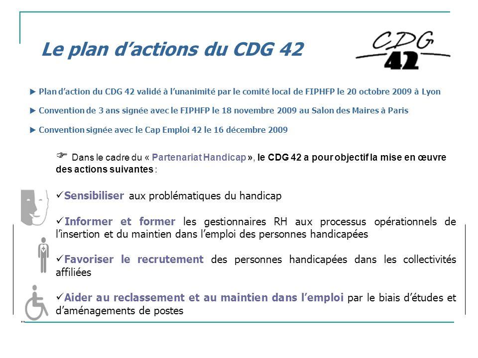 Le plan dactions du CDG 42 Plan daction du CDG 42 validé à lunanimité par le comité local de FIPHFP le 20 octobre 2009 à Lyon Convention de 3 ans sign