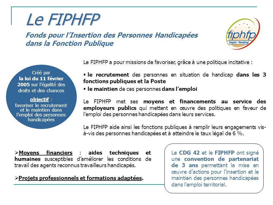 Le FIPHFP Fonds pour lInsertion des Personnes Handicapées dans la Fonction Publique Moyens financiers : aides techniques et humaines susceptibles damé