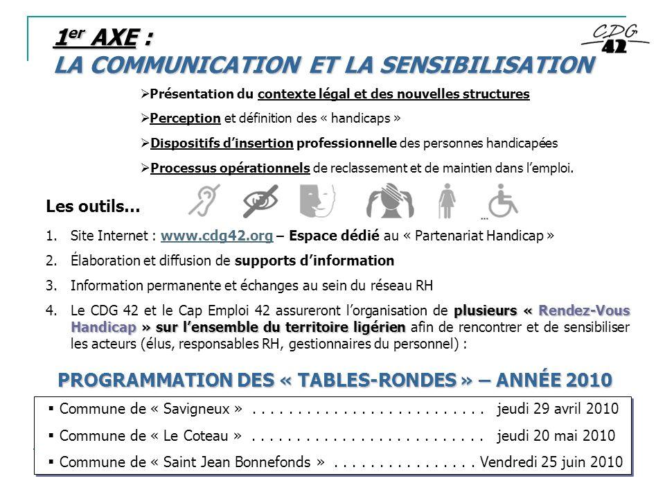 1 er AXE : LA COMMUNICATION ET LA SENSIBILISATION 1.Site Internet : www.cdg42.org – Espace dédié au « Partenariat Handicap »www.cdg42.org 2.Élaboratio