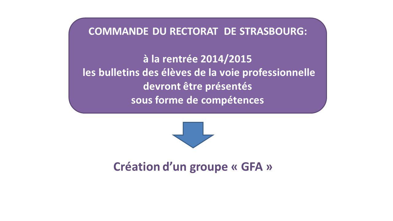 Création dun groupe « GFA » COMMANDE DU RECTORAT DE STRASBOURG: à la rentrée 2014/2015 les bulletins des élèves de la voie professionnelle devront êtr
