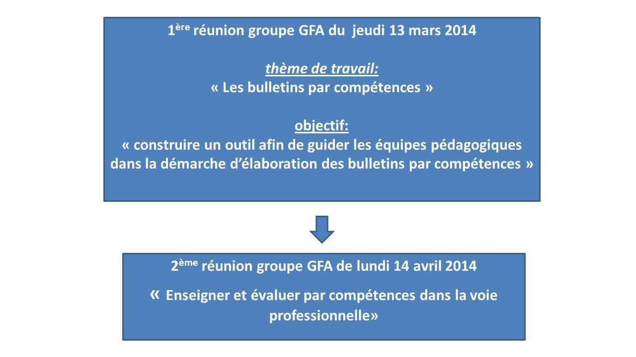 1 ère réunion groupe GFA du jeudi 13 mars 2014 thème de travail: « Les bulletins par compétences » objectif: « construire un outil afin de guider les