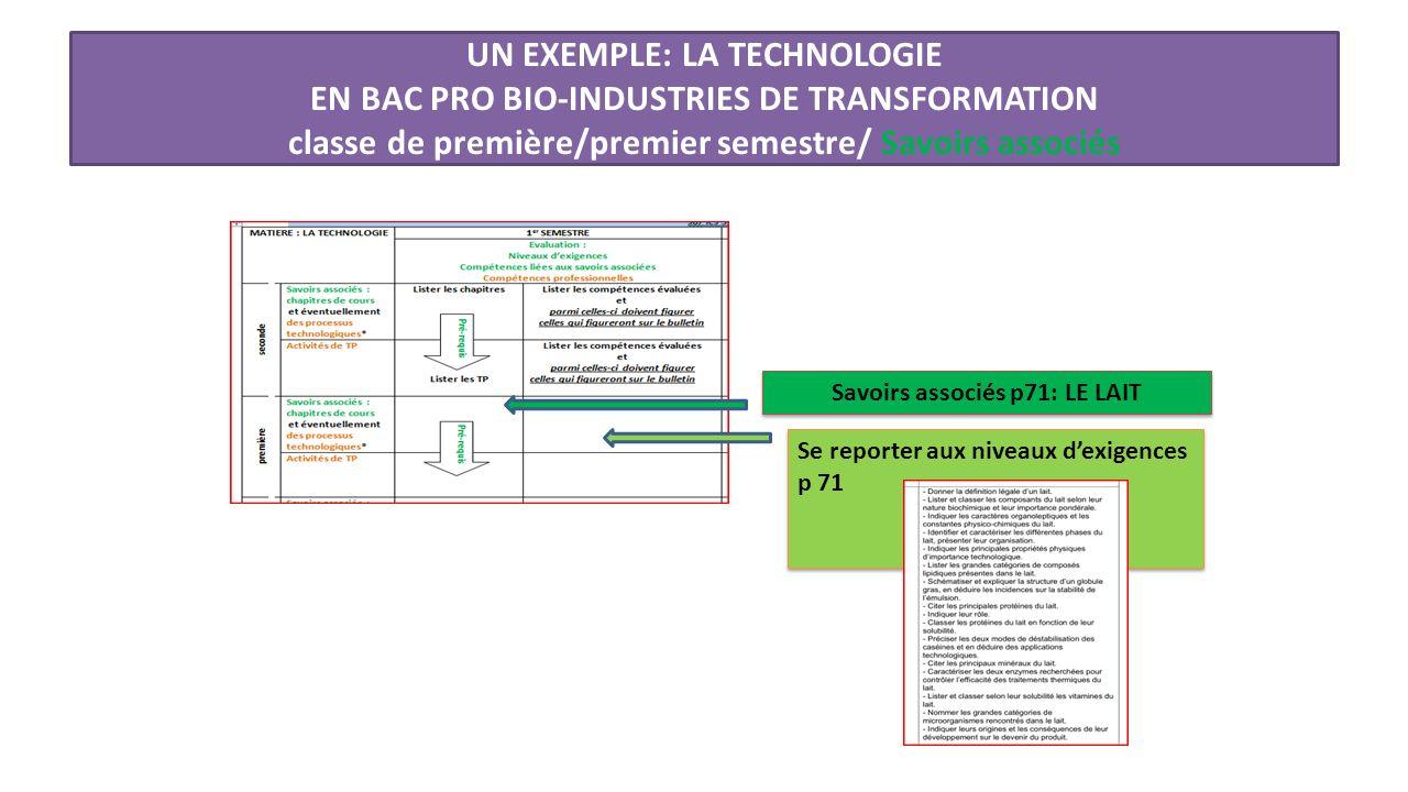 UN EXEMPLE: LA TECHNOLOGIE EN BAC PRO BIO-INDUSTRIES DE TRANSFORMATION classe de première/premier semestre/ Savoirs associés Savoirs associés p71: LE