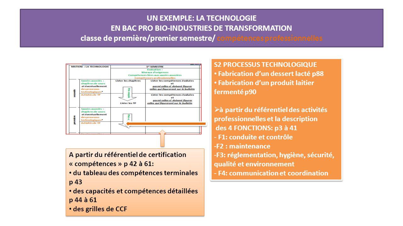 UN EXEMPLE: LA TECHNOLOGIE EN BAC PRO BIO-INDUSTRIES DE TRANSFORMATION classe de première/premier semestre/ compétences professionnelles S2 PROCESSUS