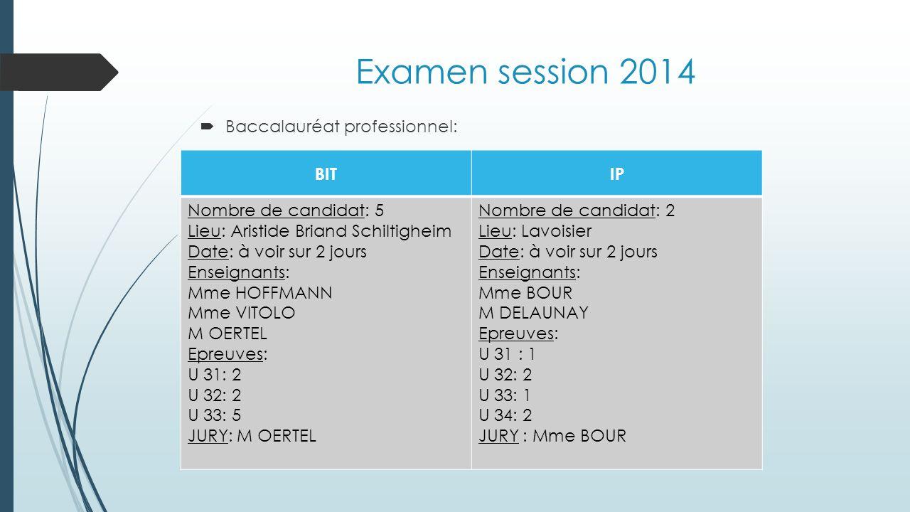 Examen session 2014 Baccalauréat professionnel: BITIP Nombre de candidat: 5 Lieu: Aristide Briand Schiltigheim Date: à voir sur 2 jours Enseignants: M