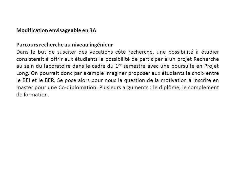 Modification envisageable en 3A Parcours recherche au niveau ingénieur Dans le but de susciter des vocations côté recherche, une possibilité à étudier