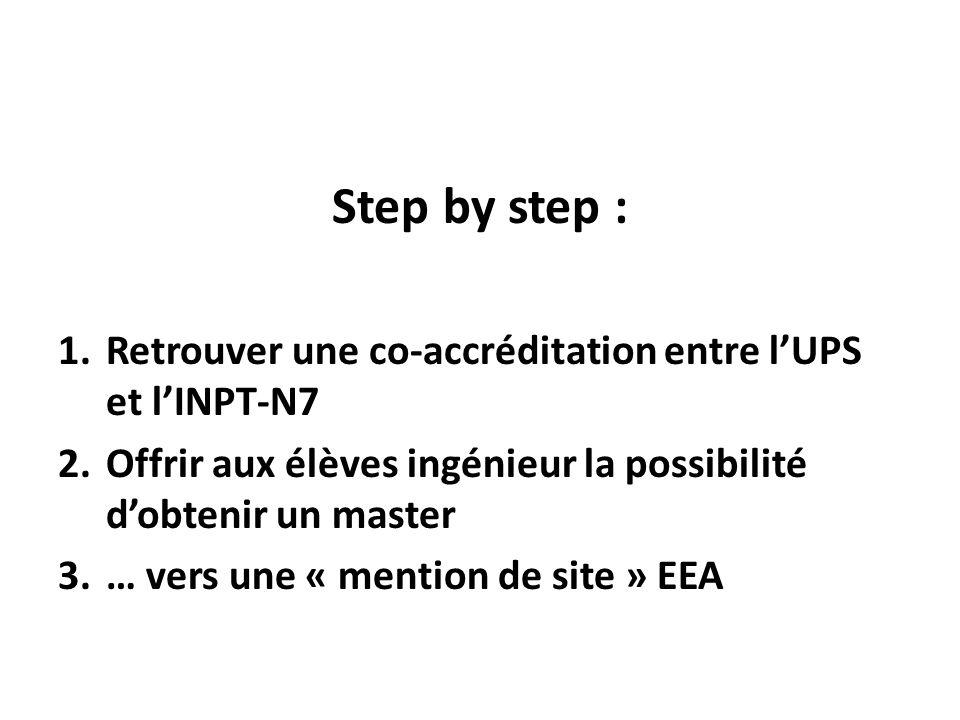 Step by step : 1.Retrouver une co-accréditation entre lUPS et lINPT-N7 2.Offrir aux élèves ingénieur la possibilité dobtenir un master 3.… vers une «