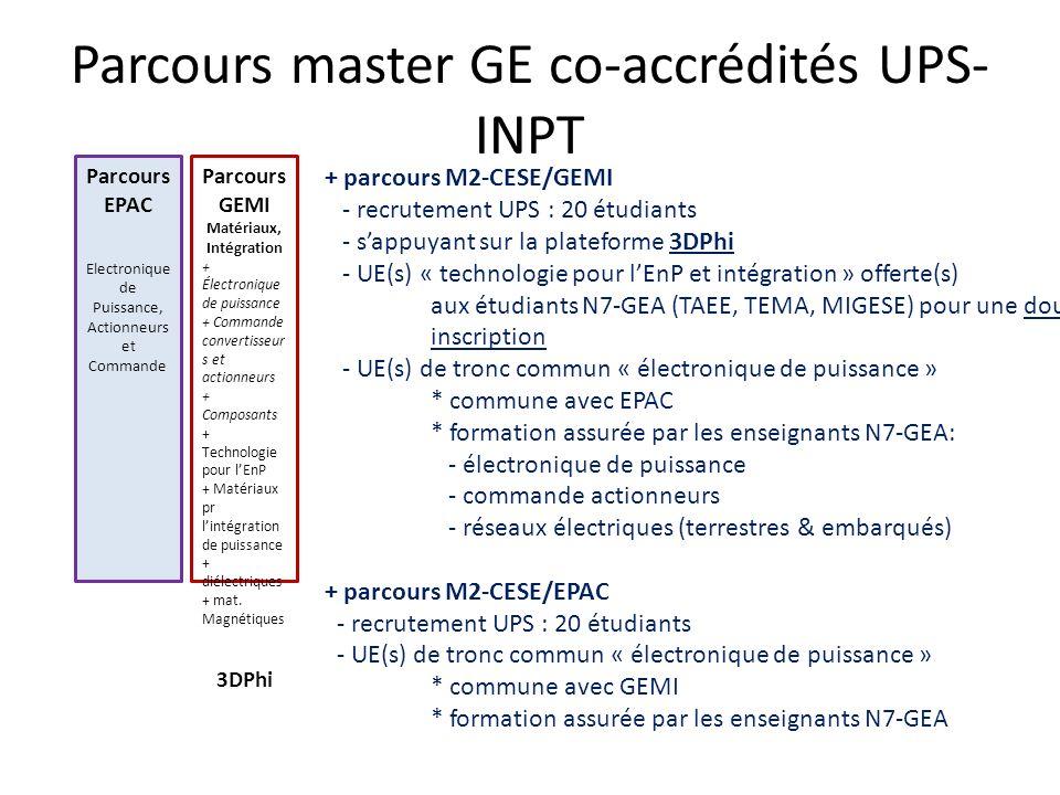 Parcours GEMI Matériaux, Intégration + Électronique de puissance + Commande convertisseur s et actionneurs + Composants + Technologie pour lEnP + Maté