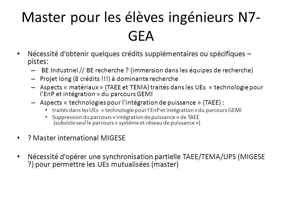 Master pour les élèves ingénieurs N7- GEA Nécessité dobtenir quelques crédits supplémentaires ou spécifiques – pistes: – BE Industriel // BE recherche