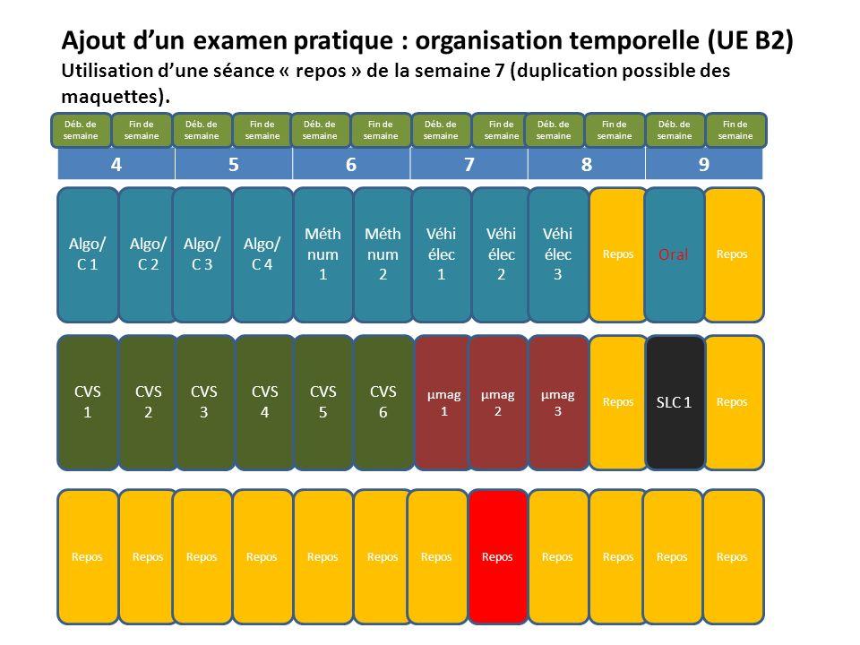 Ajout dun examen pratique : organisation temporelle (UE B2) Utilisation dune séance « repos » de la semaine 7 (duplication possible des maquettes). 45