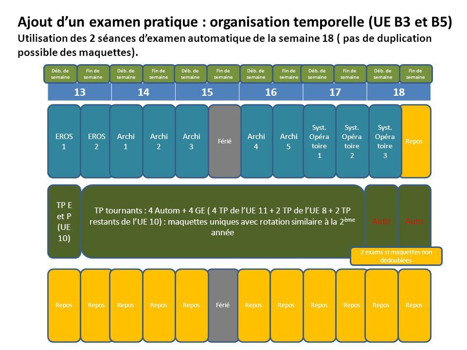 Ajout dun examen pratique : organisation temporelle (UE B3 et B5) Utilisation des 2 séances dexamen automatique de la semaine 18 ( pas de duplication