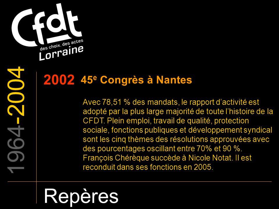 1964-2004 Repères 2002 45 e Congrès à Nantes Avec 78,51 % des mandats, le rapport dactivité est adopté par la plus large majorité de toute lhistoire d
