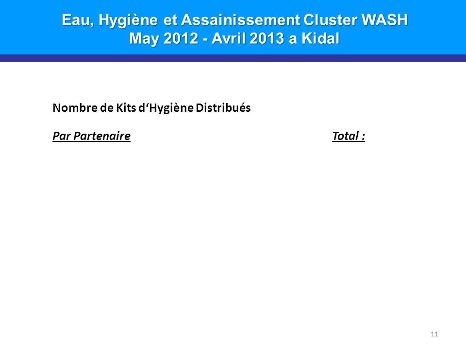 Eau, Hygiène et Assainissement Cluster WASH May 2012 - Avril 2013 a Kidal 11 Nombre de Kits dHygiène Distribués Par PartenaireTotal :