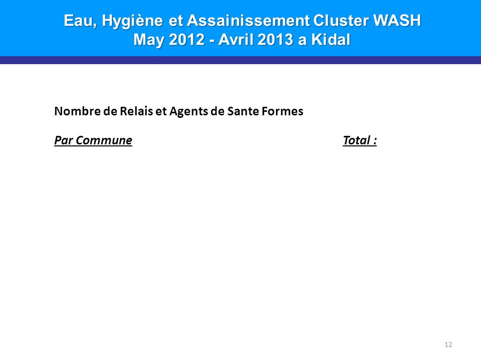 Eau, Hygiène et Assainissement Cluster WASH May 2012 - Avril 2013 a Kidal 12 Nombre de Relais et Agents de Sante Formes Par CommuneTotal :