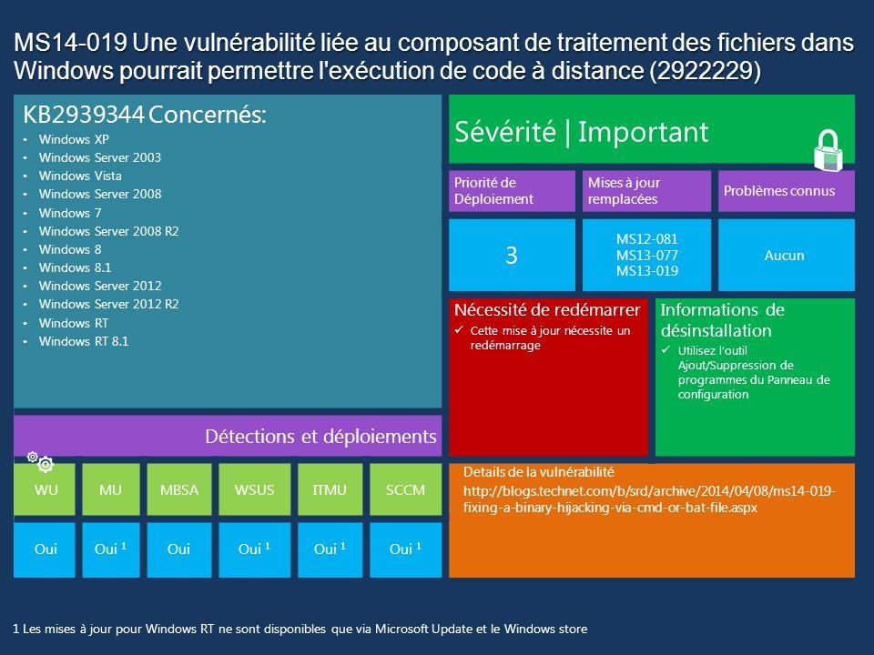 MS14-019 Une vulnérabilité liée au composant de traitement des fichiers dans Windows pourrait permettre l'exécution de code à distance (2922229) KB293