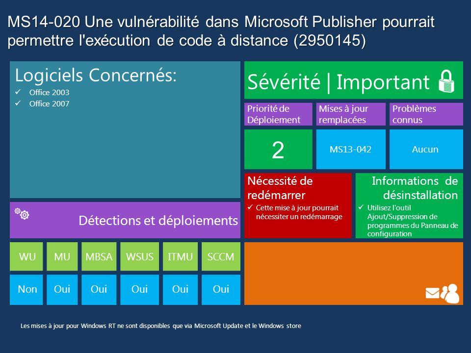 MS14-020 Une vulnérabilité dans Microsoft Publisher pourrait permettre l'exécution de code à distance (2950145) Logiciels Concernés: Office 2003 Offic