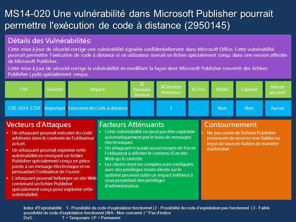 MS14-020 Une vulnérabilité dans Microsoft Publisher pourrait permettre l'exécution de code à distance (2950145) Détails des Vulnérabilités: Cette mise