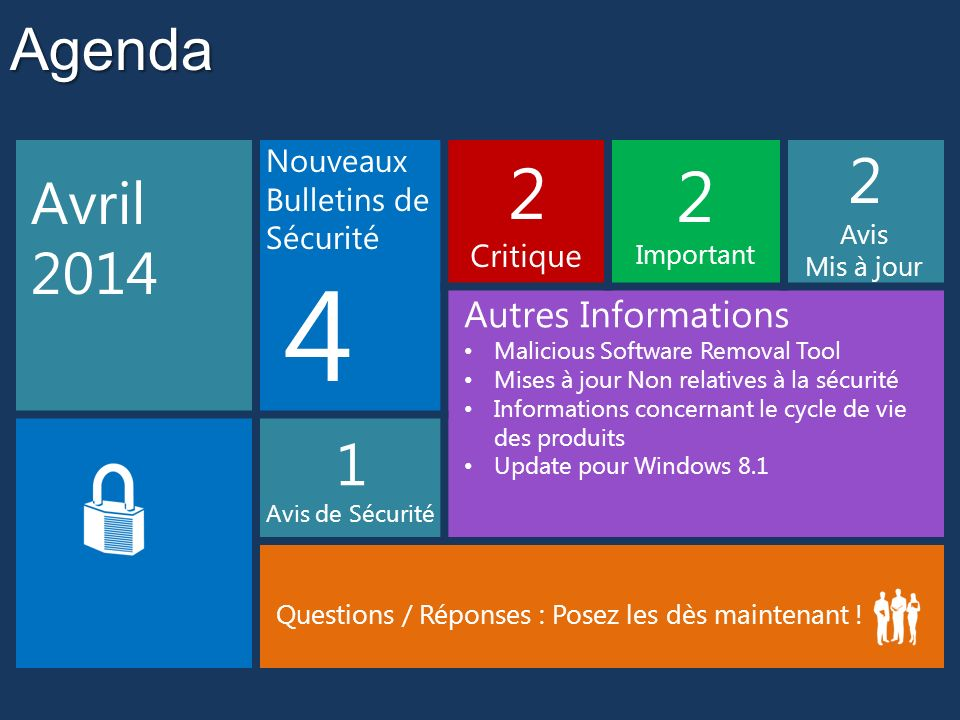 Agenda Avril 2014 Nouveaux Bulletins de Sécurité 4 2 Critique 2 Important 2 Avis Mis à jour Autres Informations Malicious Software Removal Tool Mises