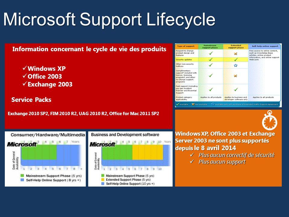 Microsoft Support Lifecycle Information concernant le cycle de vie des produits Windows XP Office 2003 Exchange 2003 Service Packs Exchange 2010 SP2,