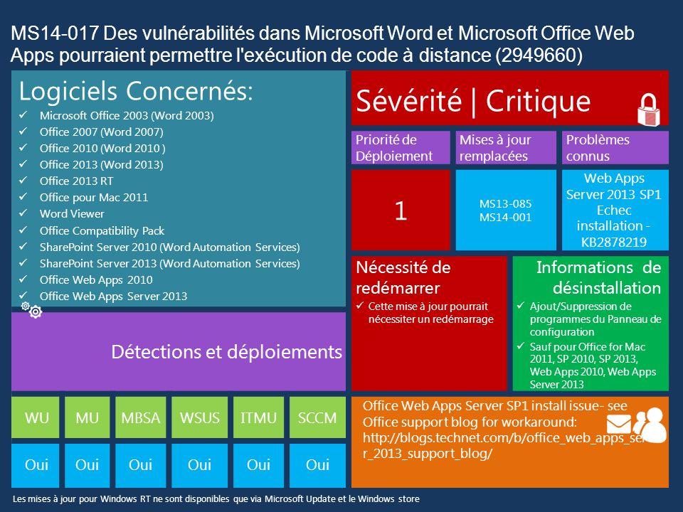 MS14-017 Des vulnérabilités dans Microsoft Word et Microsoft Office Web Apps pourraient permettre l'exécution de code à distance (2949660) Logiciels C
