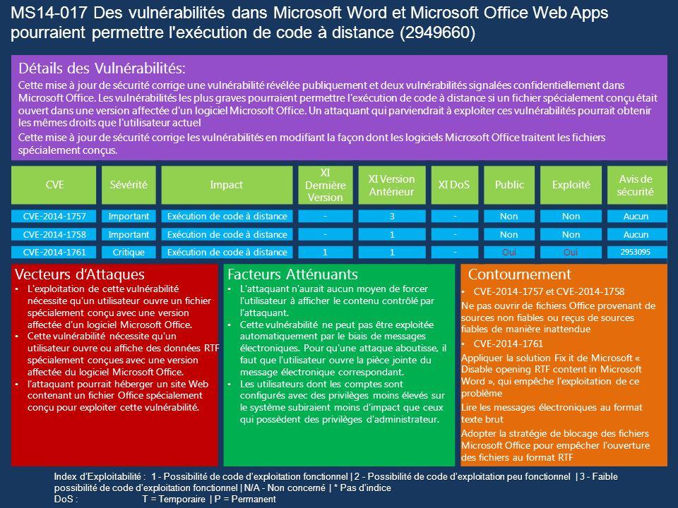 MS14-017 Des vulnérabilités dans Microsoft Word et Microsoft Office Web Apps pourraient permettre l'exécution de code à distance (2949660) Détails des
