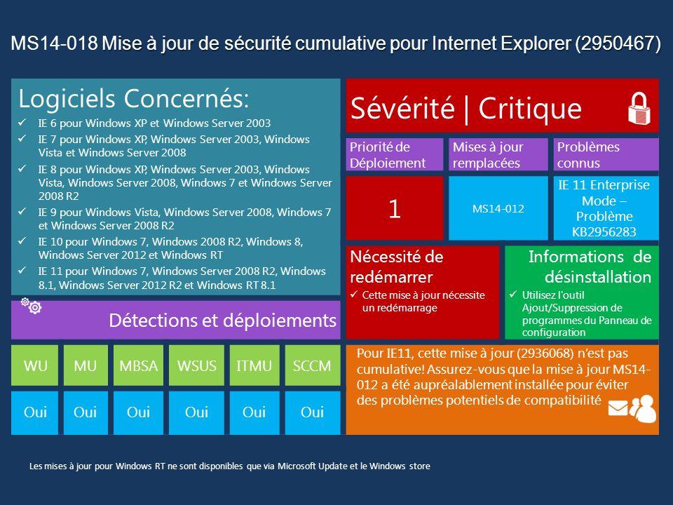Mise à jour de sécurité cumulative pour Internet Explorer (2950467) MS14-018 Mise à jour de sécurité cumulative pour Internet Explorer (2950467) Logic