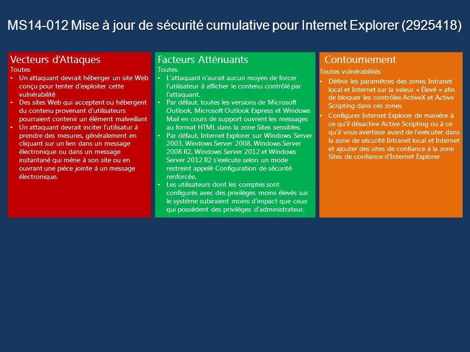 Mise à jour de sécurité cumulative pour Internet Explorer (2925418) MS14-012 Mise à jour de sécurité cumulative pour Internet Explorer (2925418) Vecte
