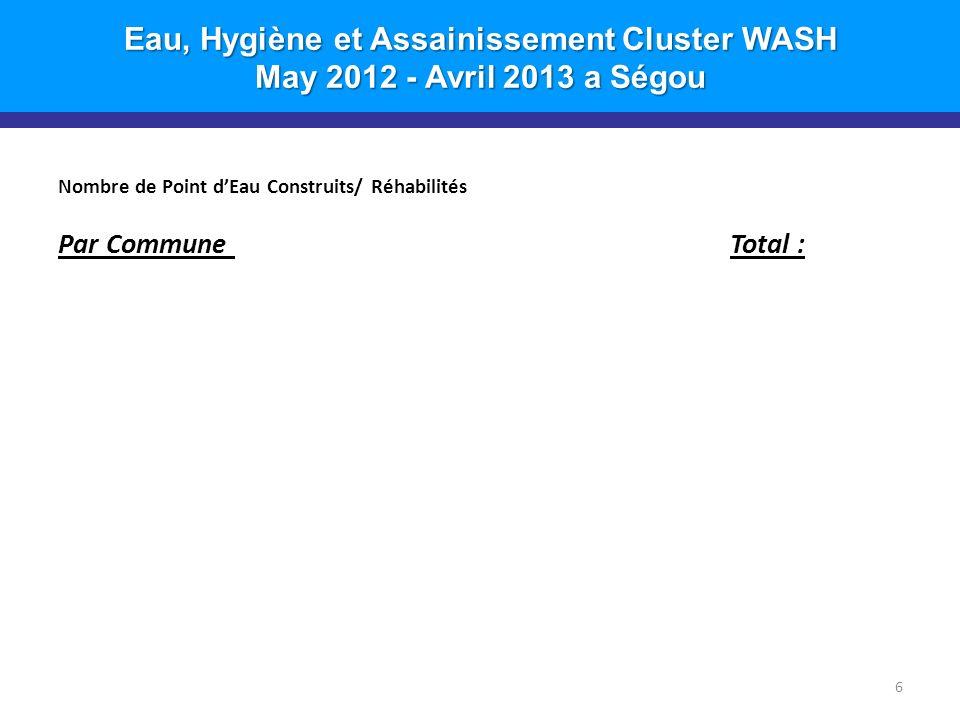 Eau, Hygiène et Assainissement Cluster WASH May 2012 - Avril 2013 a Ségou Nombre de Point dEau Construits/ Réhabilités Par Commune Total : 6