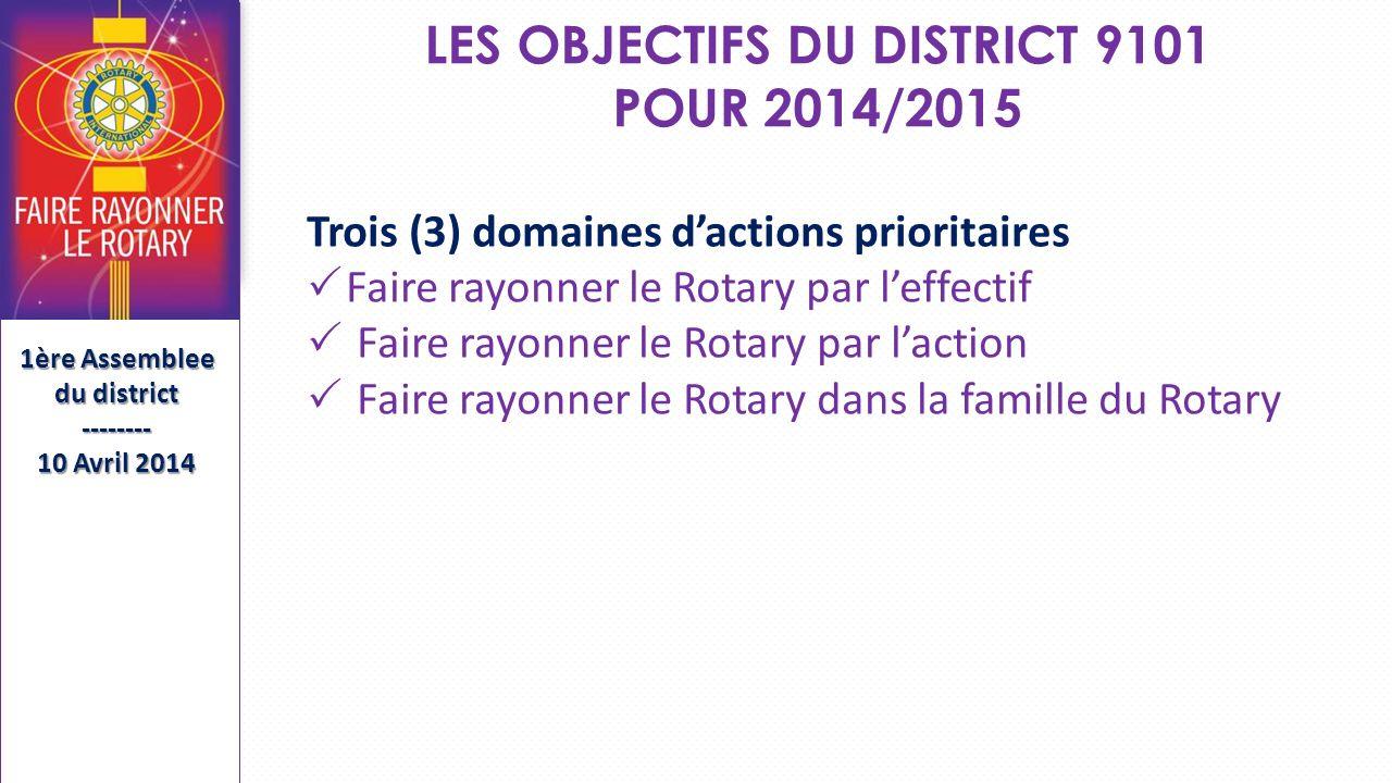 LES OBJECTIFS DU DISTRICT 9101 POUR 2014/2015 Séminaire de Formation des Présidents et Secrétaires Élus SFPSE-------- 15 Mai 2013 Trois (3) domaines dactions prioritaires Faire rayonner le Rotary par leffectif Faire rayonner le Rotary par laction Faire rayonner le Rotary dans la famille du Rotary 1ère Assemblee du district -------- 10 Avril 2014