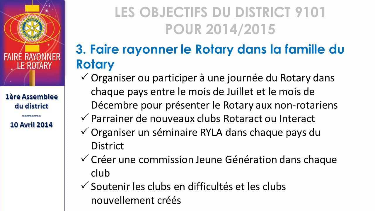 LES OBJECTIFS DU DISTRICT 9101 POUR 2014/2015 Séminaire de Formation des Présidents et Secrétaires Élus SFPSE-------- 15 Mai 2013 Organiser ou participer à une journée du Rotary dans chaque pays entre le mois de Juillet et le mois de Décembre pour présenter le Rotary aux non-rotariens Parrainer de nouveaux clubs Rotaract ou Interact Organiser un séminaire RYLA dans chaque pays du District Créer une commission Jeune Génération dans chaque club Soutenir les clubs en difficultés et les clubs nouvellement créés 3.
