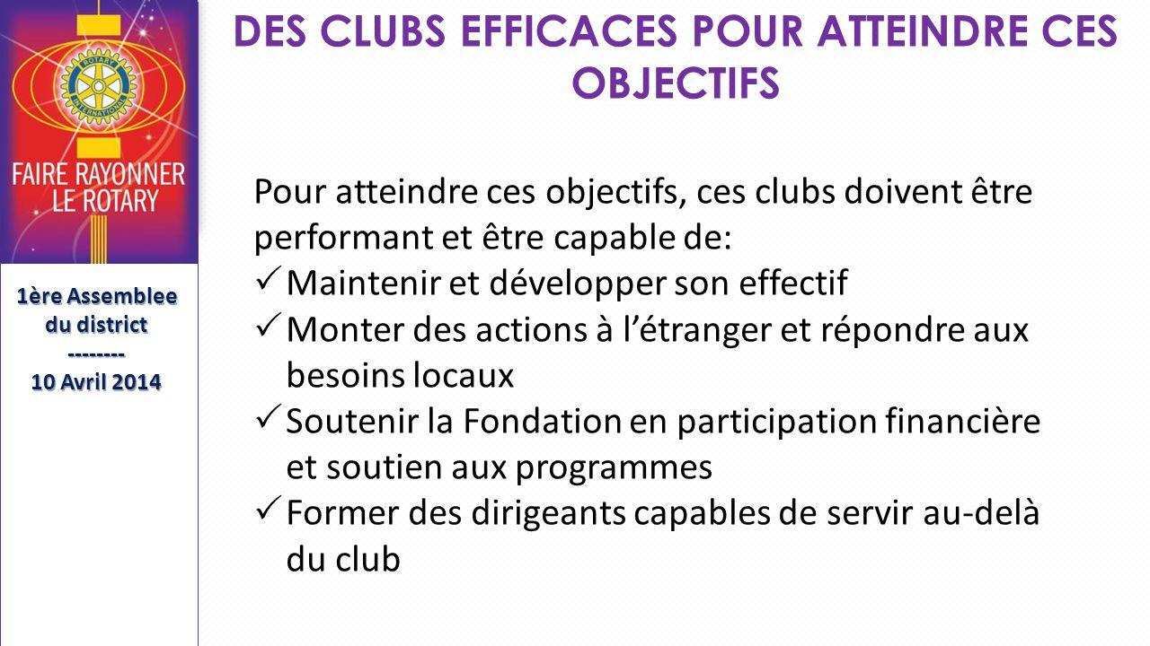 DES CLUBS EFFICACES POUR ATTEINDRE CES OBJECTIFS Séminaire de Formation des Présidents et Secrétaires Élus SFPSE-------- 15 Mai 2013 Pour atteindre ce