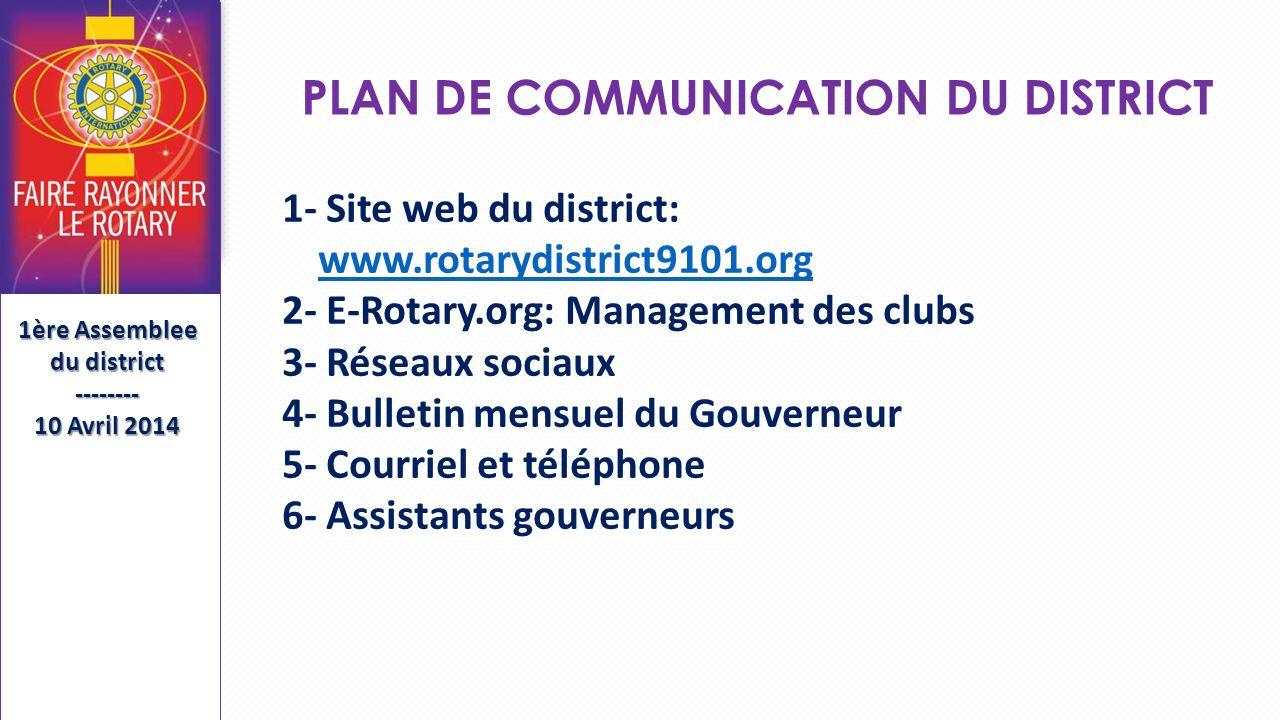 PLAN DE COMMUNICATION DU DISTRICT Séminaire de Formation des Présidents et Secrétaires Élus SFPSE-------- 15 Mai 2013 1- Site web du district: www.rot