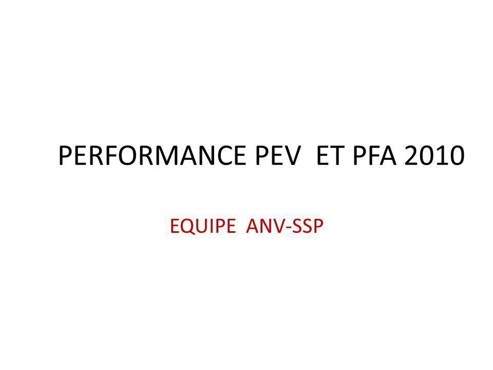 PERFORMANCE PEV ET PFA 2010 EQUIPE ANV-SSP