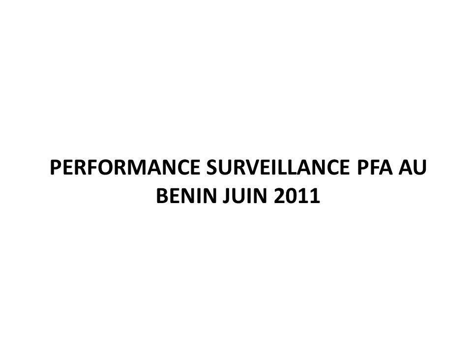 PERFORMANCE SURVEILLANCE PFA AU BENIN JUIN 2011