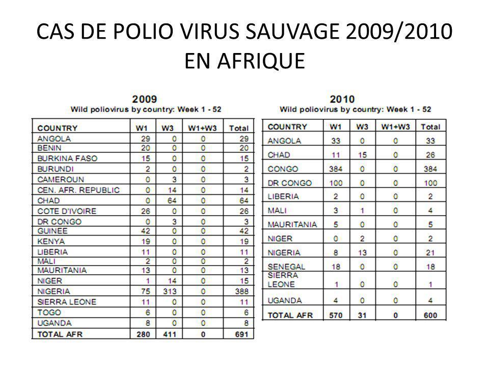 CAS DE POLIO VIRUS SAUVAGE 2009/2010 EN AFRIQUE
