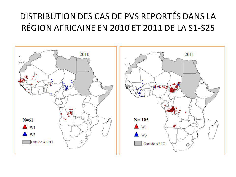 DISTRIBUTION DES CAS DE PVS REPORTÉS DANS LA RÉGION AFRICAINE EN 2010 ET 2011 DE LA S1-S25