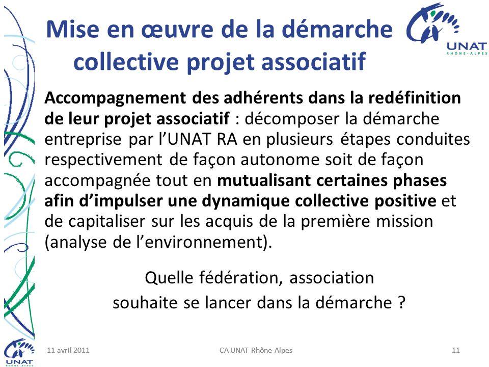 11 avril 2011CA UNAT Rhône-Alpes1111 avril 2011CA UNAT Rhône-Alpes1111 avril 2011CA UNAT Rhône-Alpes11 Mise en œuvre de la démarche collective projet associatif Accompagnement des adhérents dans la redéfinition de leur projet associatif : décomposer la démarche entreprise par lUNAT RA en plusieurs étapes conduites respectivement de façon autonome soit de façon accompagnée tout en mutualisant certaines phases afin dimpulser une dynamique collective positive et de capitaliser sur les acquis de la première mission (analyse de lenvironnement).
