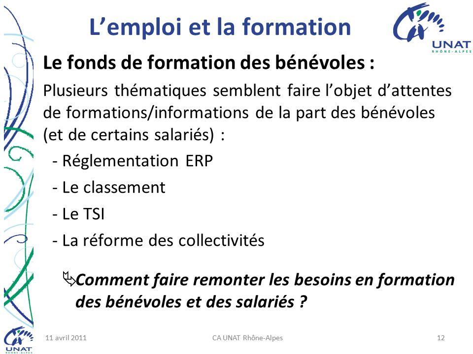 11 avril 2011CA UNAT Rhône-Alpes1211 avril 2011CA UNAT Rhône-Alpes12 Lemploi et la formation Le fonds de formation des bénévoles : Plusieurs thématiqu