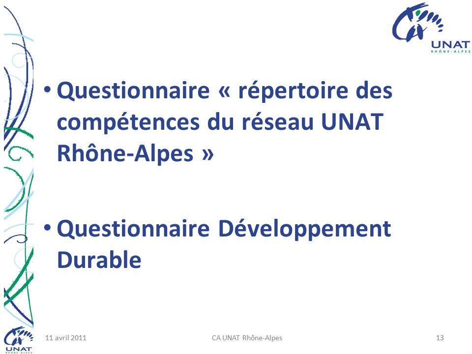 11 avril 2011CA UNAT Rhône-Alpes1311 avril 2011CA UNAT Rhône-Alpes13 Questionnaire « répertoire des compétences du réseau UNAT Rhône-Alpes » Questionnaire Développement Durable