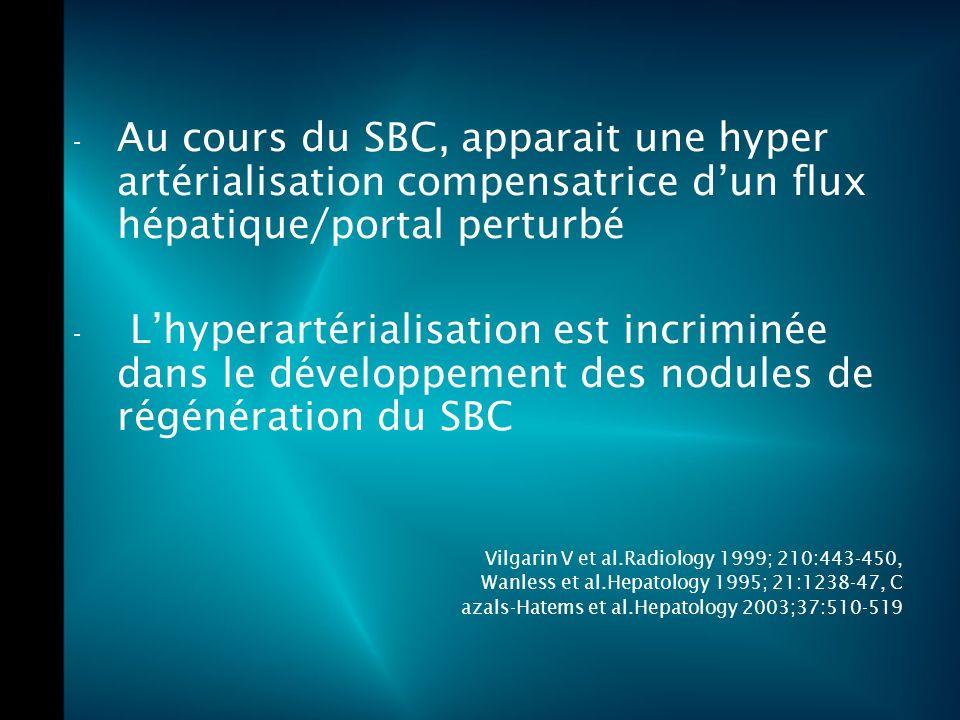 - Au cours du SBC, apparait une hyper artérialisation compensatrice dun flux hépatique/portal perturbé - Lhyperartérialisation est incriminée dans le développement des nodules de régénération du SBC Vilgarin V et al.Radiology 1999; 210:443-450, Wanless et al.Hepatology 1995; 21:1238-47, C azals-Hatems et al.Hepatology 2003;37:510-519