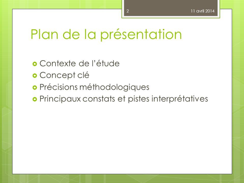 Plan de la présentation Contexte de létude Concept clé Précisions méthodologiques Principaux constats et pistes interprétatives 11 avril 2014 2