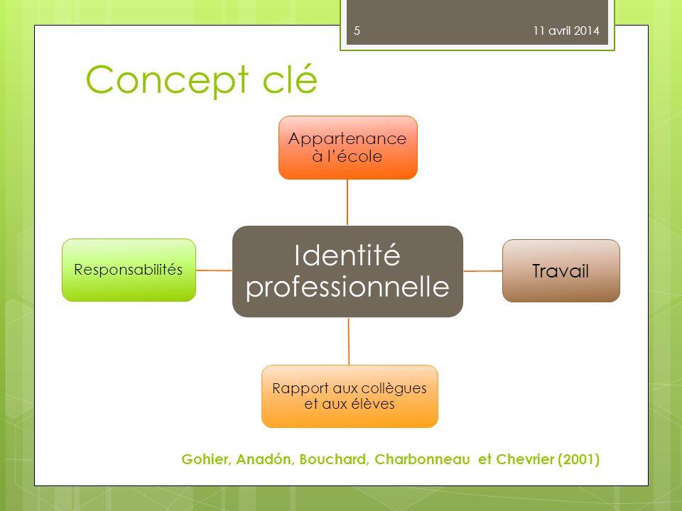 Concept clé 11 avril 2014 Gohier, Anadón, Bouchard, Charbonneau et Chevrier (2001) 5 Identité professionnelle Appartenance à lécole Travail Rapport aux collègues et aux élèves Responsabilités