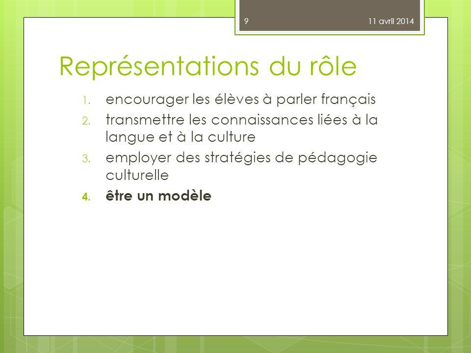 Représentations du rôle 1. encourager les élèves à parler français 2. transmettre les connaissances liées à la langue et à la culture 3. employer des